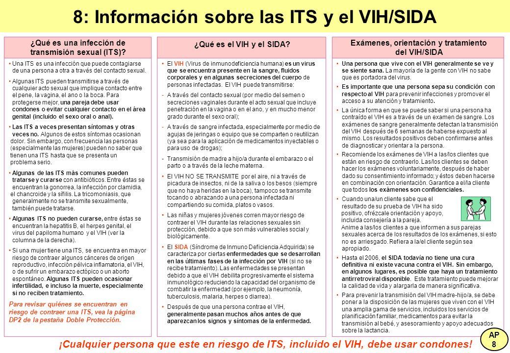 8: Información sobre las ITS y el VIH/SIDA