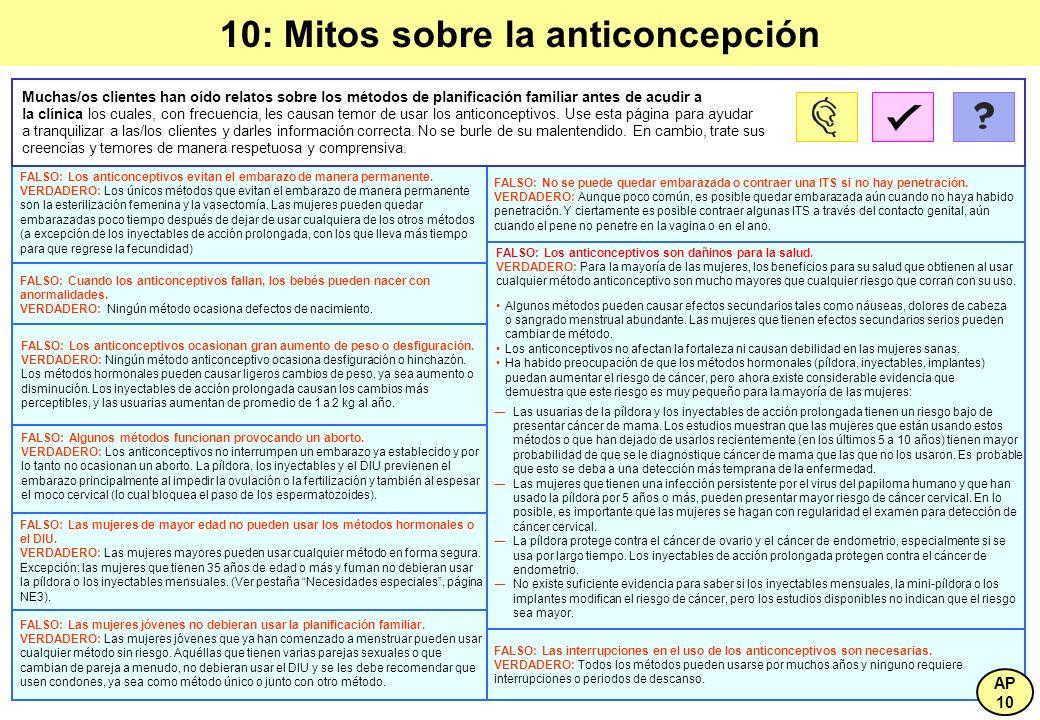 10: Mitos sobre la anticoncepción