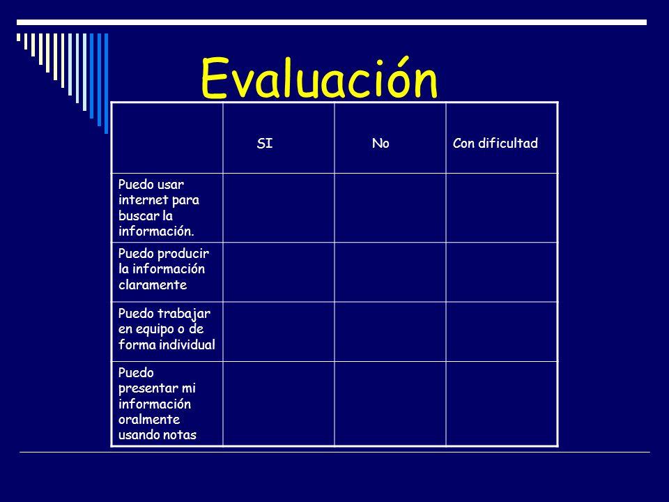 Evaluación SI No Con dificultad