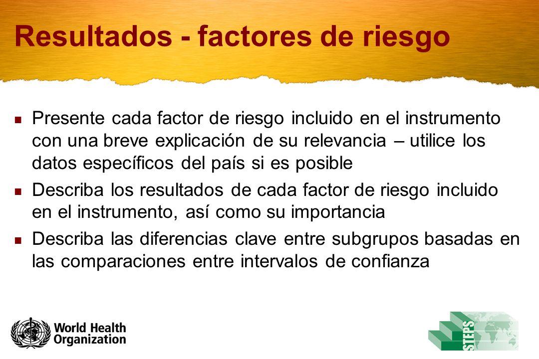 Resultados - factores de riesgo