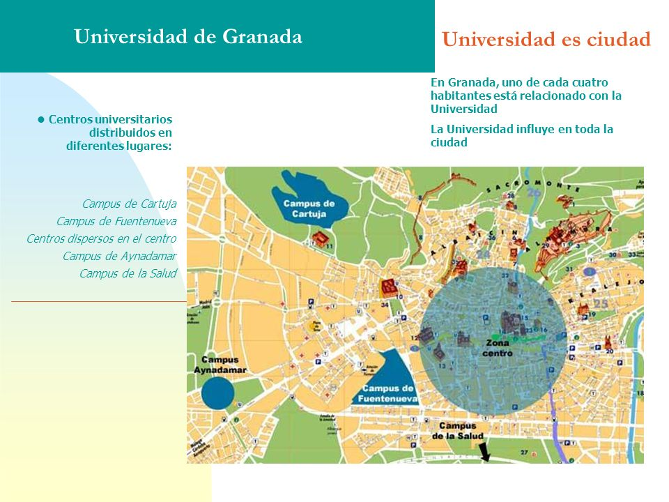 Universidad de Granada Universidad es ciudad