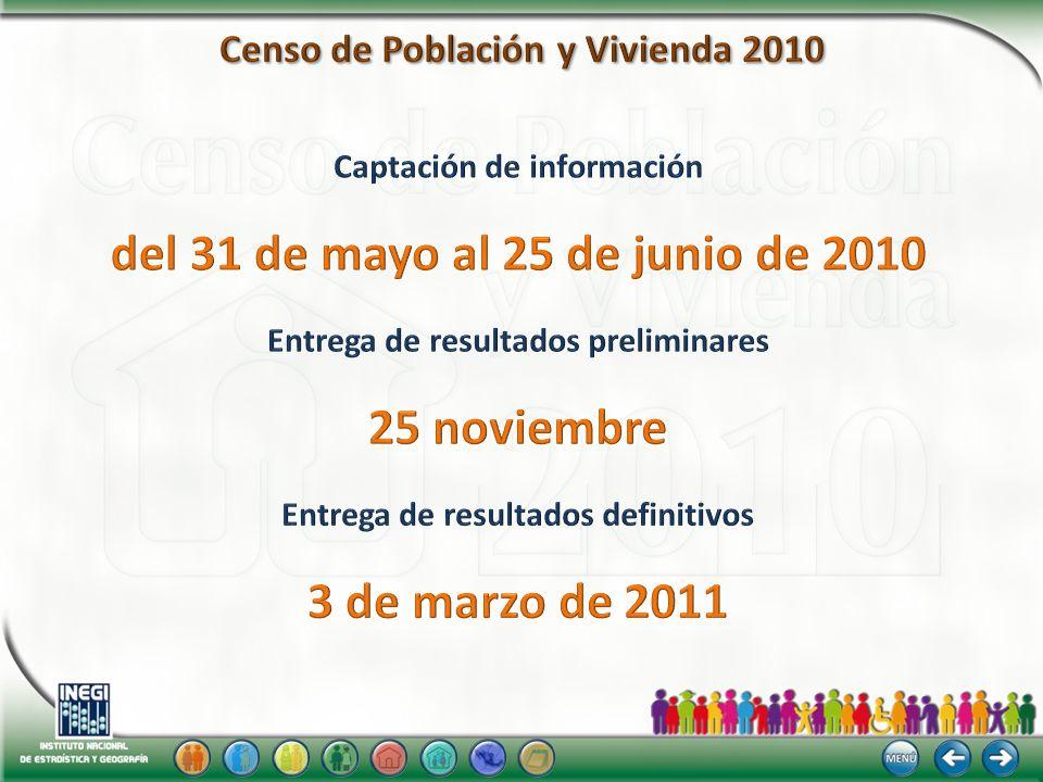 Censo de Población y Vivienda 2010