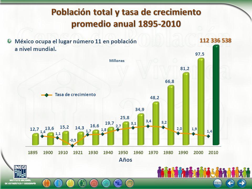 Población total y tasa de crecimiento promedio anual 1895-2010