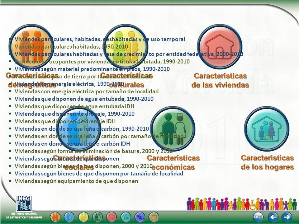 Características demográficas Características culturales