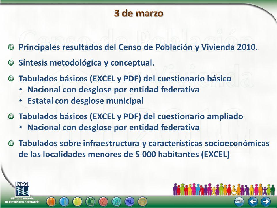 3 de marzo Principales resultados del Censo de Población y Vivienda 2010. Síntesis metodológica y conceptual.