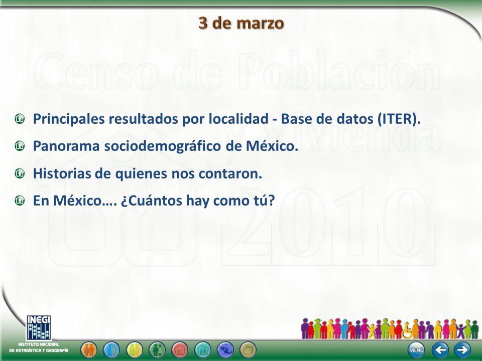 3 de marzo Principales resultados por localidad - Base de datos (ITER). Panorama sociodemográfico de México.