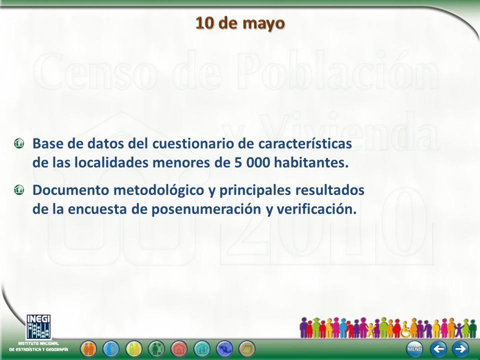 10 de mayo Base de datos del cuestionario de características de las localidades menores de 5 000 habitantes.