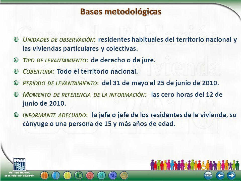 Bases metodológicas Unidades de observación: residentes habituales del territorio nacional y las viviendas particulares y colectivas.