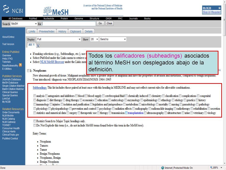 MeSH SubheadingsTodos los calificadores (subheadings) asociados al término MeSH son desplegados abajo de la definición.