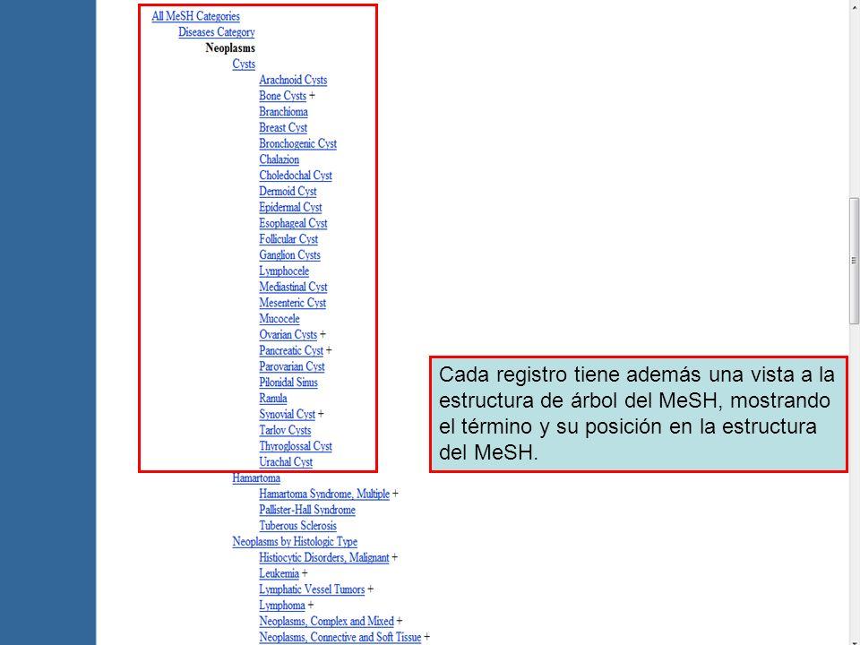 MeSH structure diagram