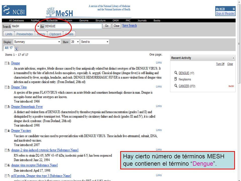 Dengue 2Hay cierto número de términos MESH que contienen el término Dengue .