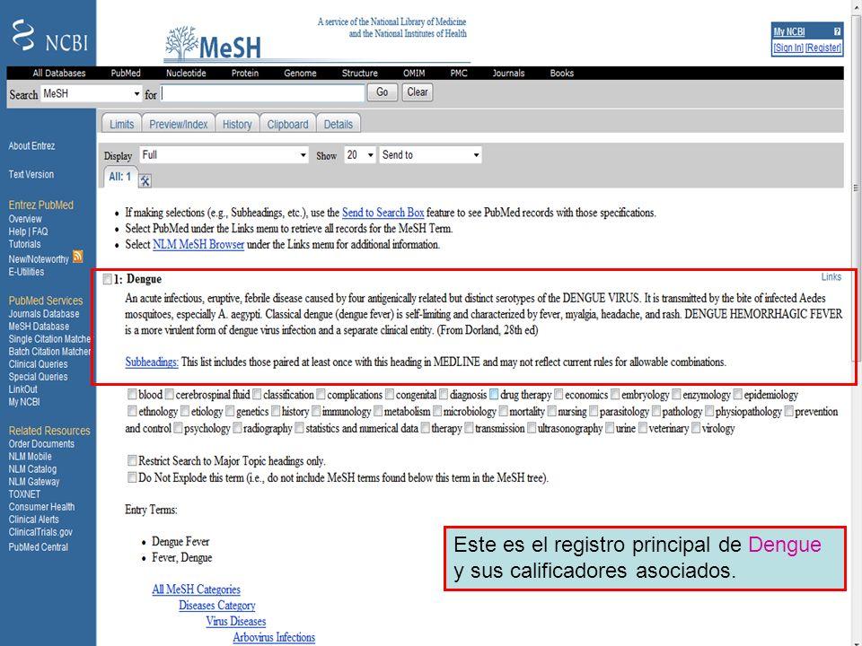 Dengue 3Este es el registro principal de Dengue y sus calificadores asociados.