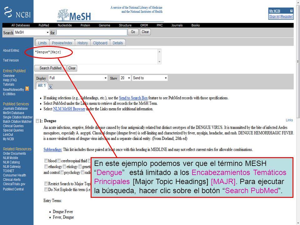 Dengue Major MeSH topic 2