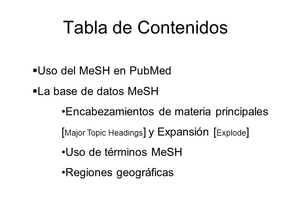 Tabla de Contenidos Uso del MeSH en PubMed La base de datos MeSH