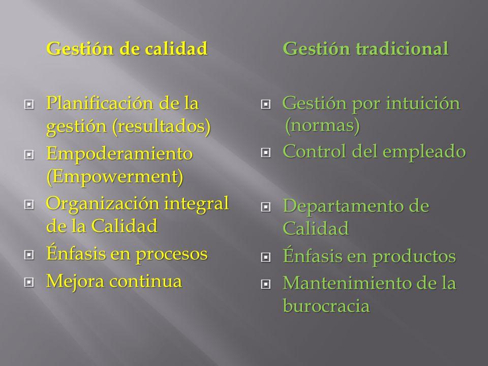 Gestión de calidad Planificación de la gestión (resultados) Empoderamiento (Empowerment) Organización integral de la Calidad.
