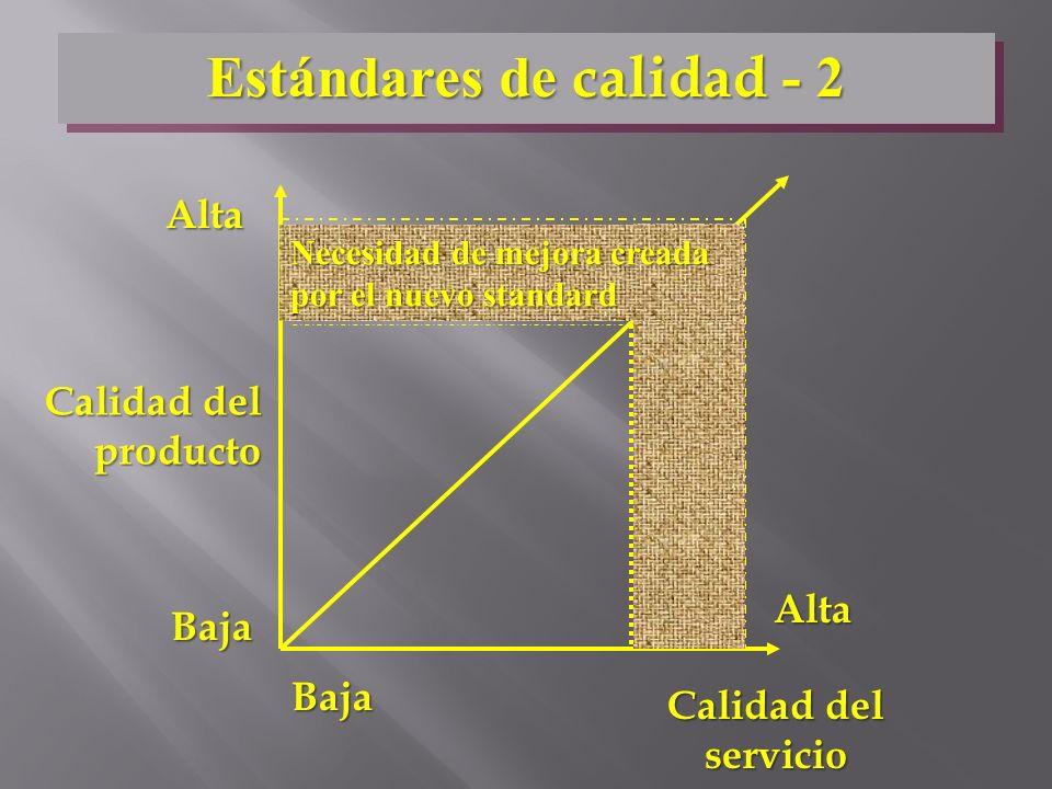 Estándares de calidad - 2