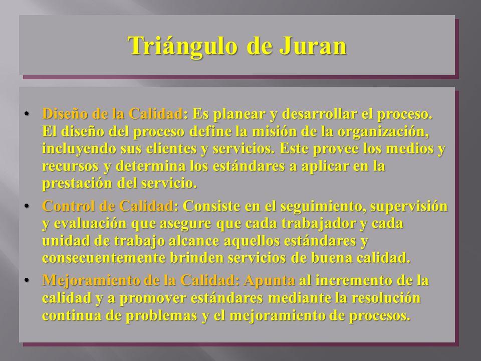 Triángulo de Juran