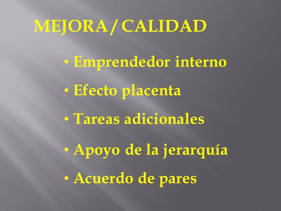 MEJORA / CALIDAD Emprendedor interno Efecto placenta