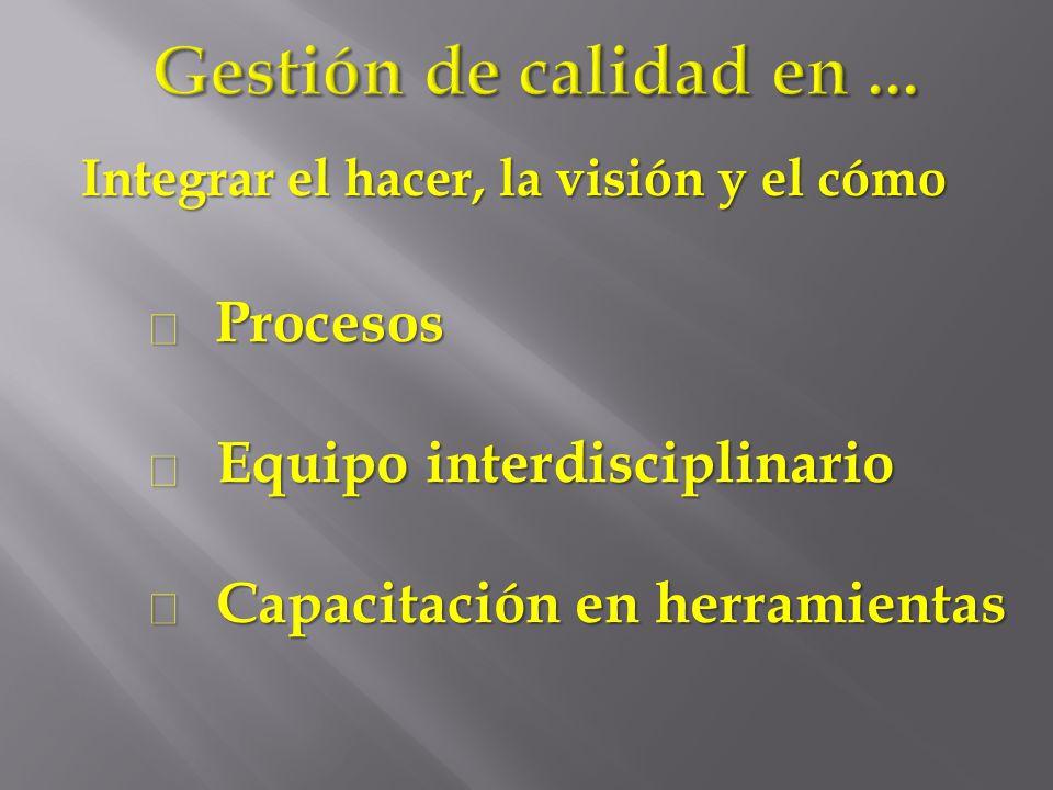 Gestión de calidad en ... Procesos Equipo interdisciplinario