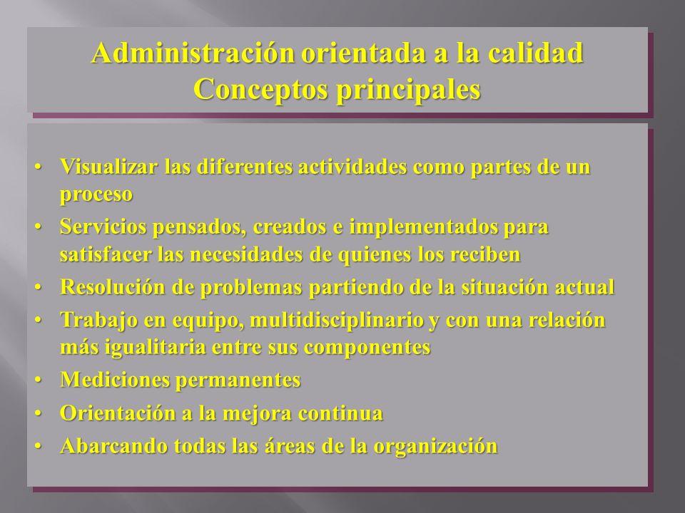 Administración orientada a la calidad Conceptos principales