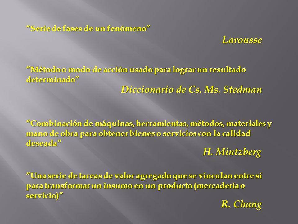 Diccionario de Cs. Ms. Stedman