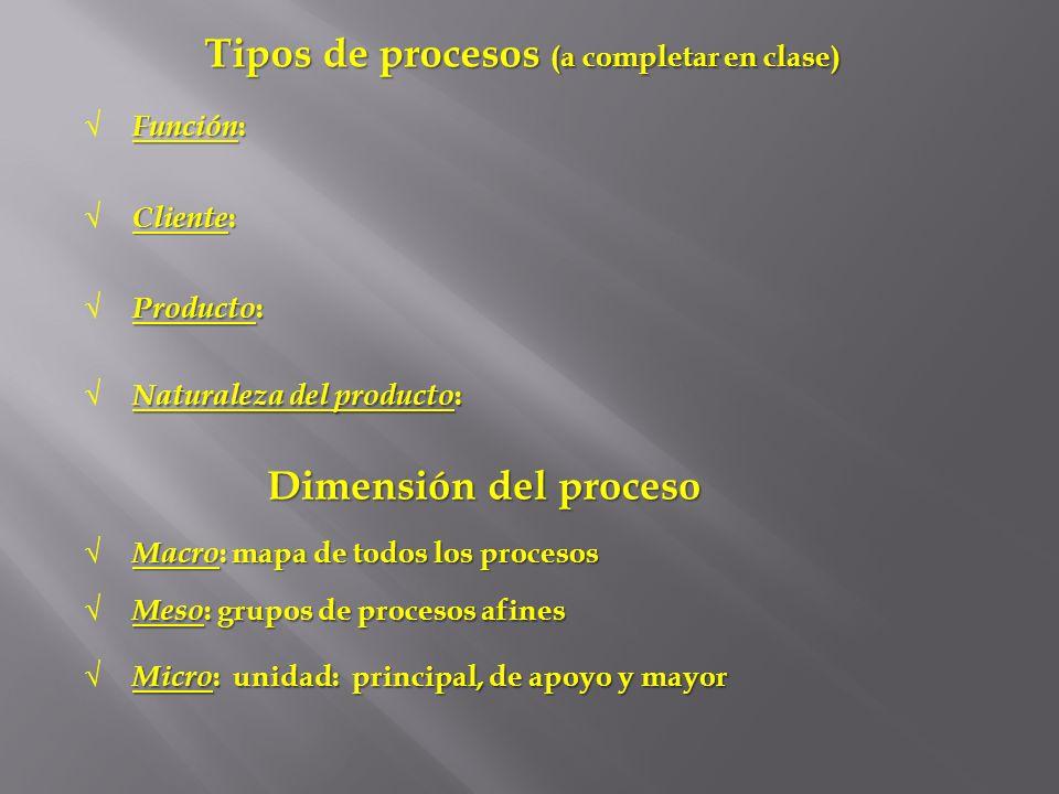Tipos de procesos (a completar en clase)