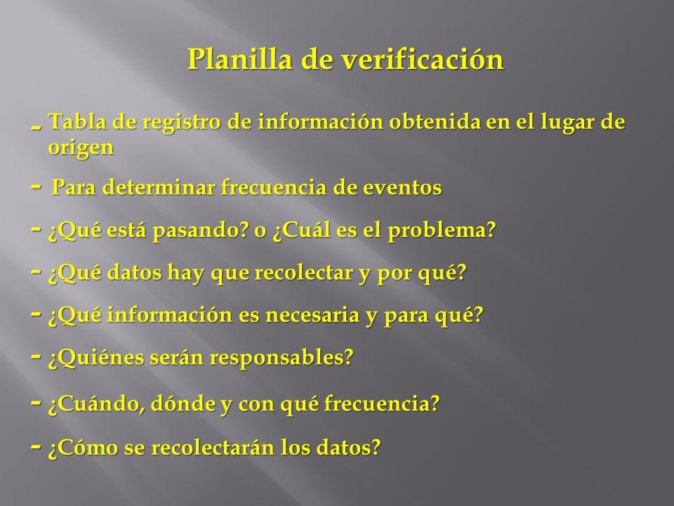 Planilla de verificación