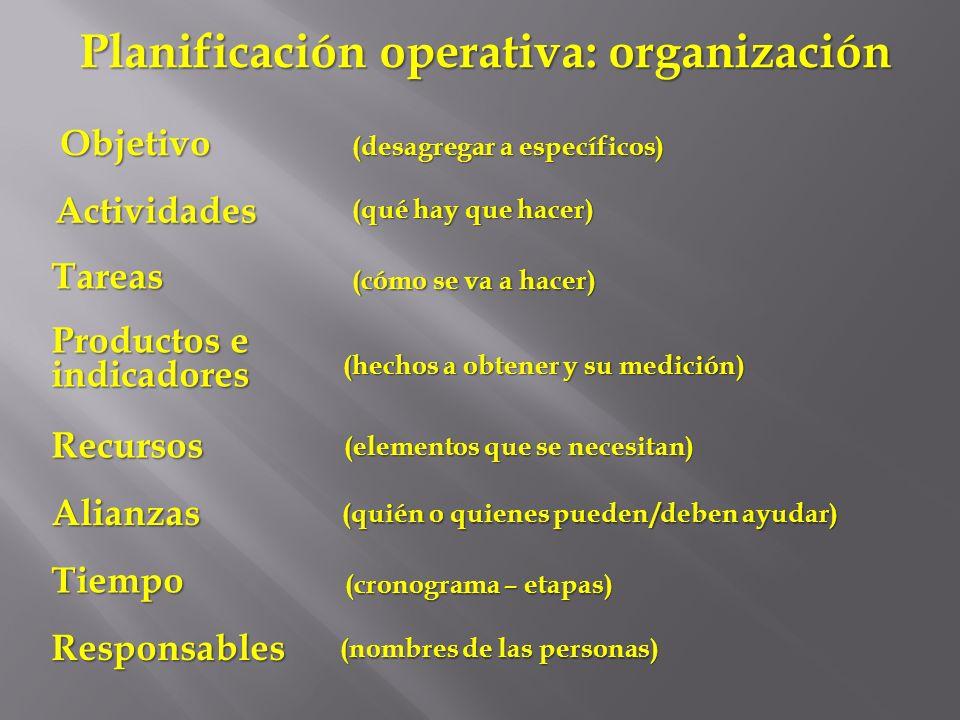Planificación operativa: organización
