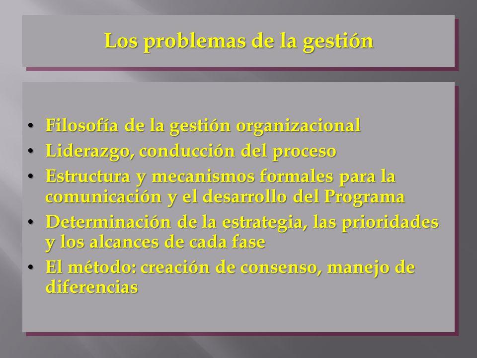 Los problemas de la gestión