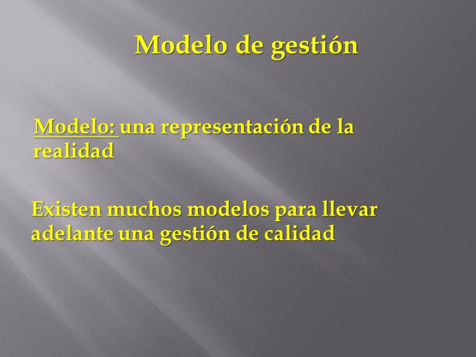 Modelo de gestión Modelo: una representación de la realidad