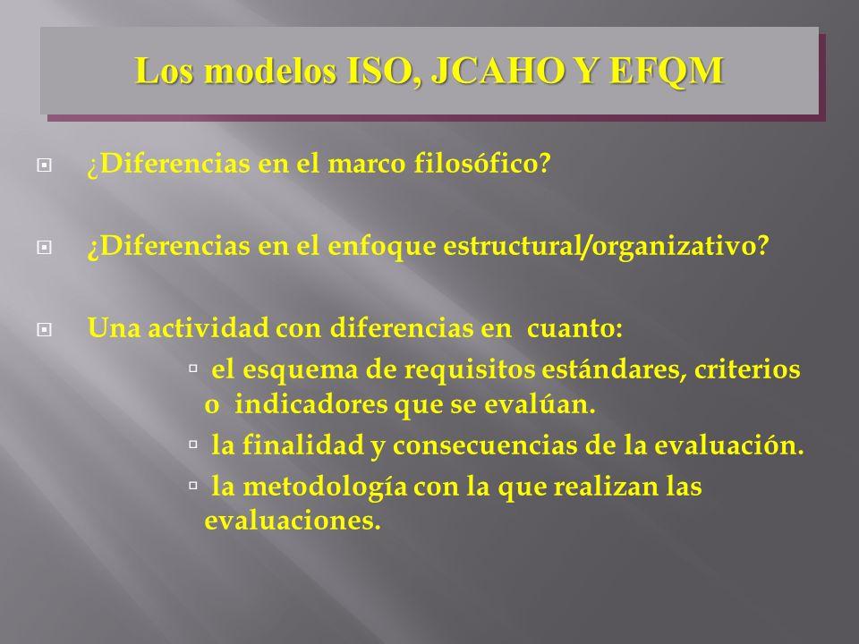 Los modelos ISO, JCAHO Y EFQM