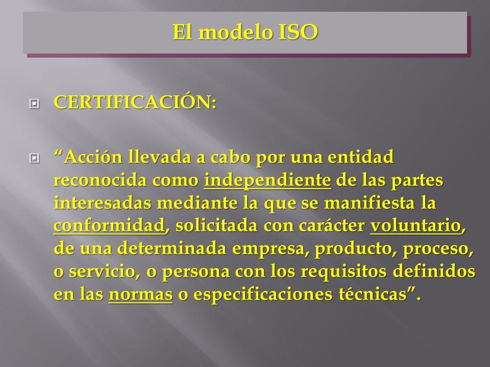 El modelo ISO CERTIFICACIÓN: