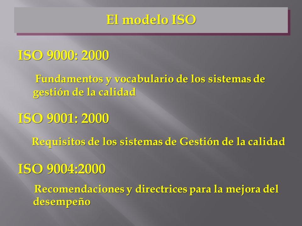 Fundamentos y vocabulario de los sistemas de gestión de la calidad