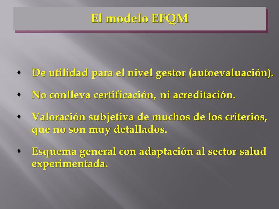 El modelo EFQM De utilidad para el nivel gestor (autoevaluación).