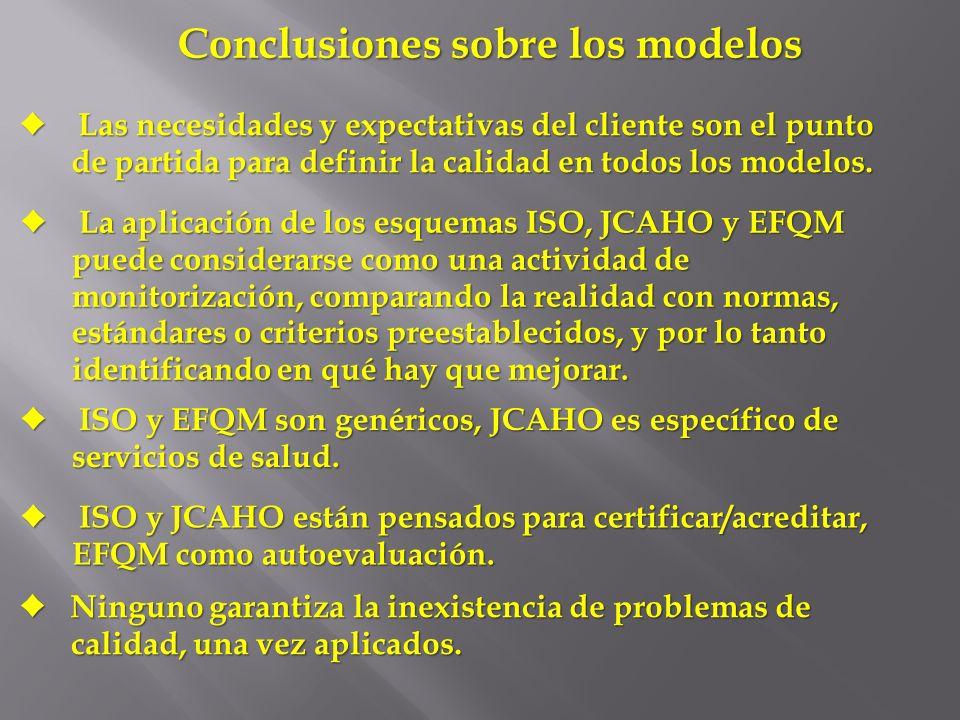 Conclusiones sobre los modelos