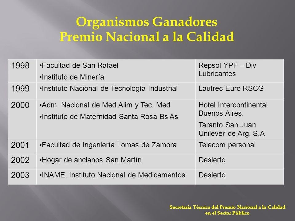 Organismos Ganadores Premio Nacional a la Calidad