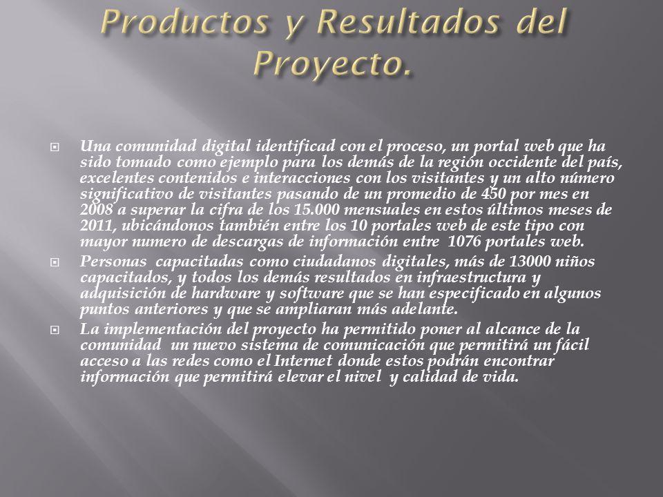 Productos y Resultados del Proyecto.
