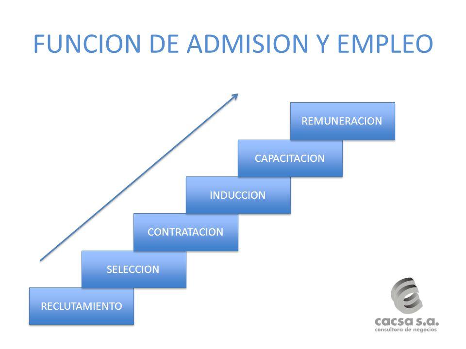 FUNCION DE ADMISION Y EMPLEO