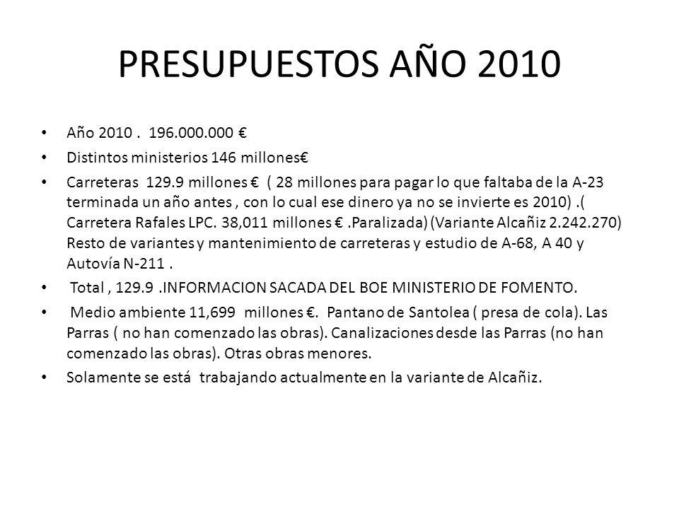 PRESUPUESTOS AÑO 2010 Año 2010 . 196.000.000 € Distintos ministerios 146 millones€