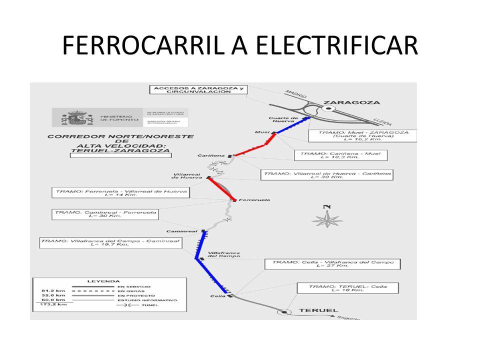 FERROCARRIL A ELECTRIFICAR