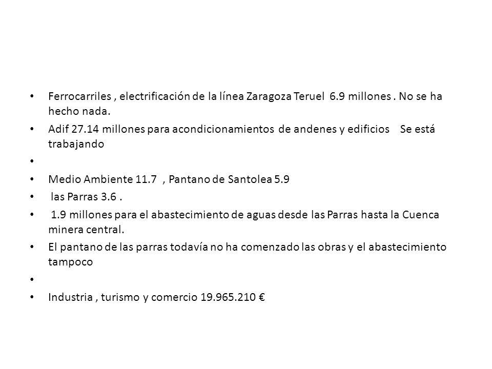 Ferrocarriles , electrificación de la línea Zaragoza Teruel 6