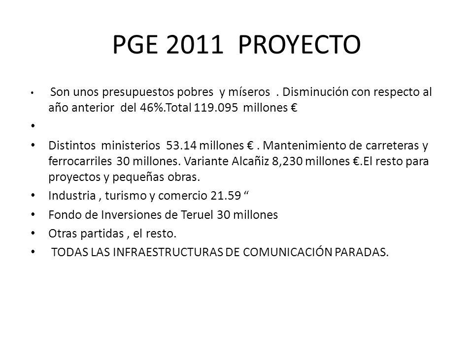 PGE 2011 PROYECTO Son unos presupuestos pobres y míseros . Disminución con respecto al año anterior del 46%.Total 119.095 millones €