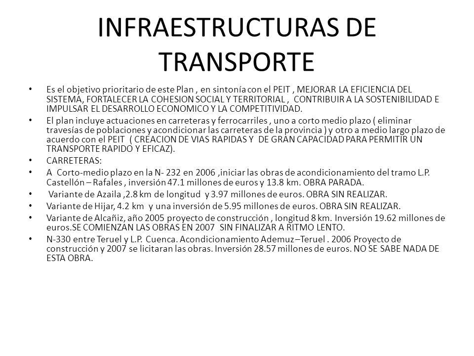 INFRAESTRUCTURAS DE TRANSPORTE