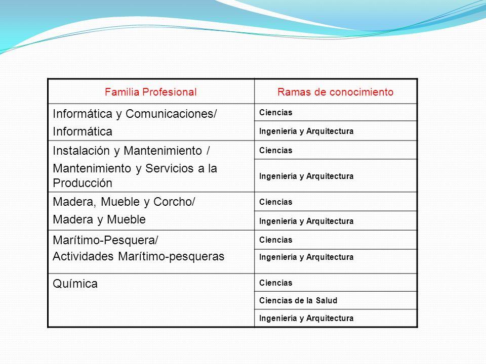 Informática y Comunicaciones/ Informática