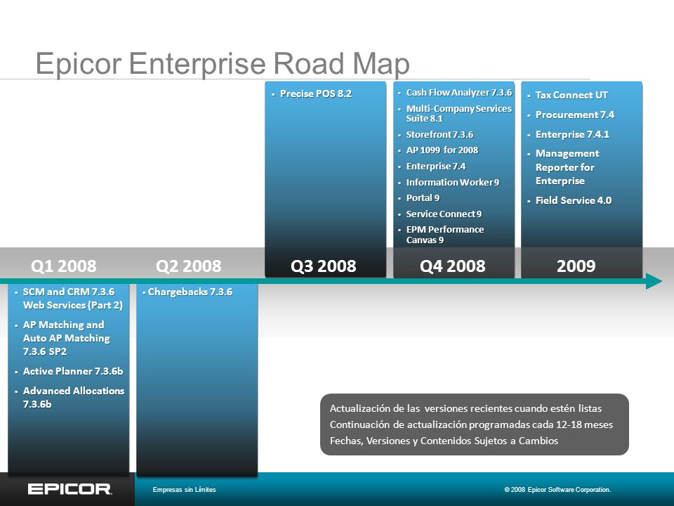 Epicor Enterprise Road Map