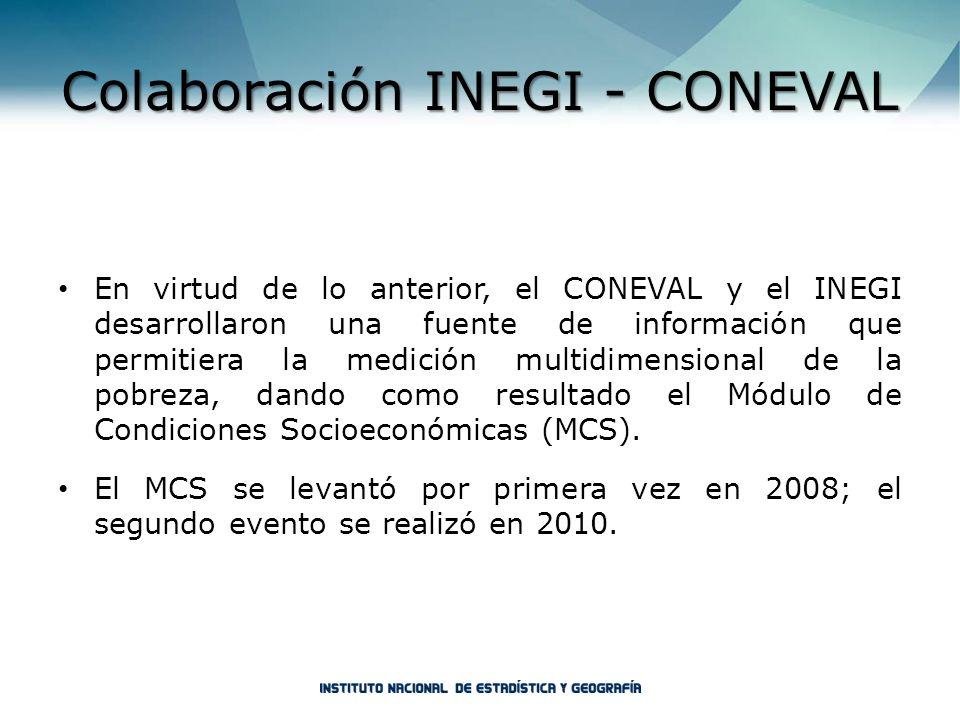 Colaboración INEGI - CONEVAL