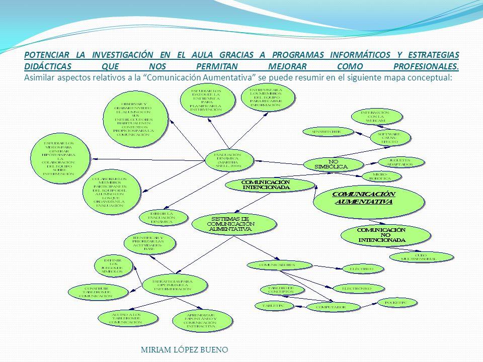 POTENCIAR LA INVESTIGACIÓN EN EL AULA GRACIAS A PROGRAMAS INFORMÁTICOS Y ESTRATEGIAS DIDÁCTICAS QUE NOS PERMITAN MEJORAR COMO PROFESIONALES. Asimilar aspectos relativos a la Comunicación Aumentativa se puede resumir en el siguiente mapa conceptual: