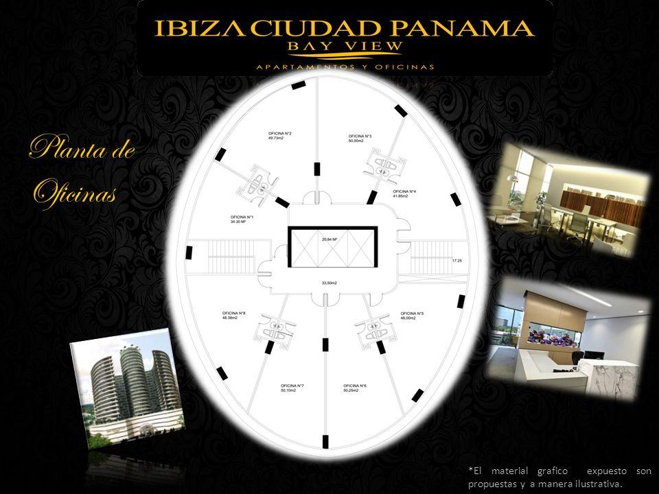 Planta de Oficinas *El material grafico expuesto son propuestas y a manera ilustrativa.
