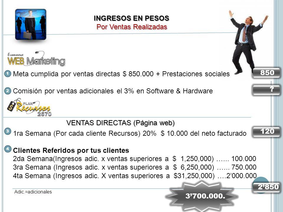 Meta cumplida por ventas directas $ 850.000 + Prestaciones sociales