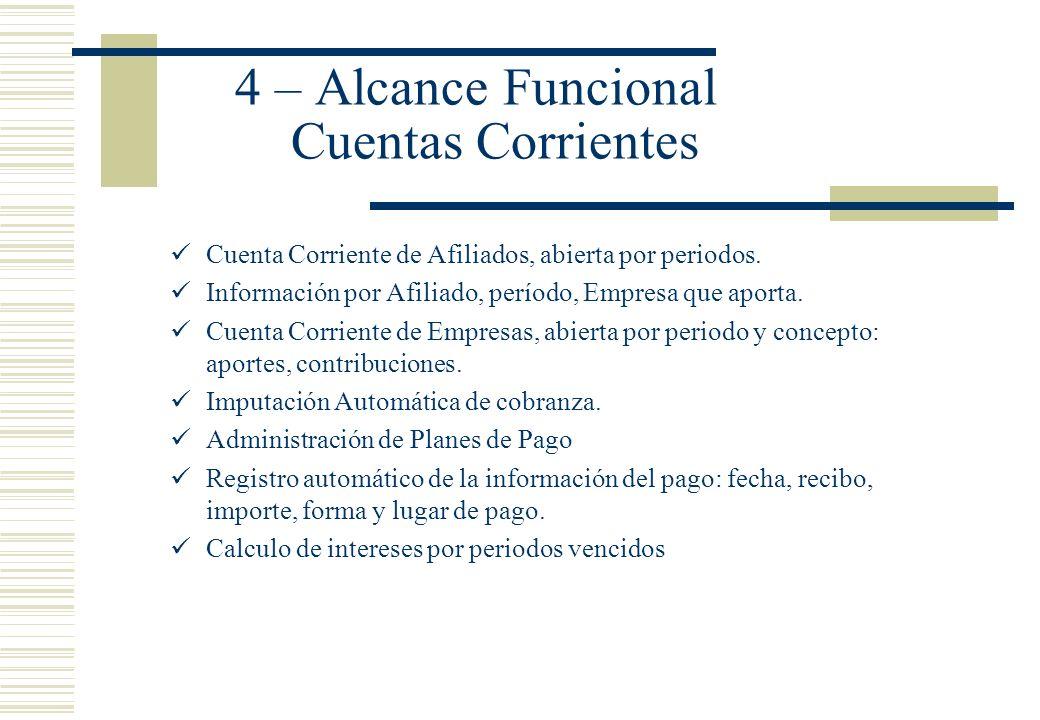 4 – Alcance Funcional Cuentas Corrientes